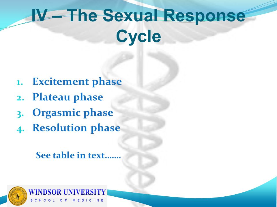 the sexual response cycle The sexual response cycle is a series of four physiological phases that both men and women go through during intercourse in order to accurately observe these physiological changes, the researches .