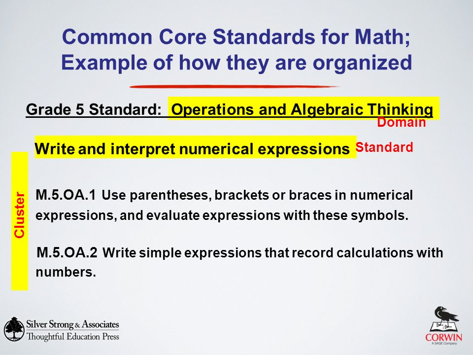 Math Tools for Unpacking & Addressing the West Virginia - ppt download
