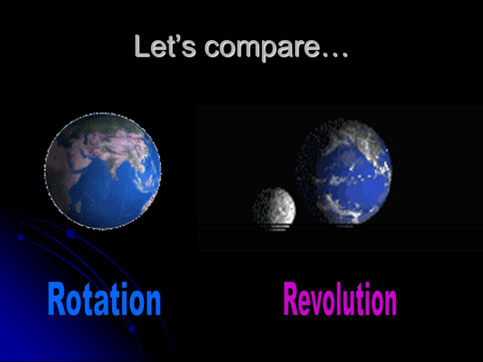 earth sun relationship rotation and revolution