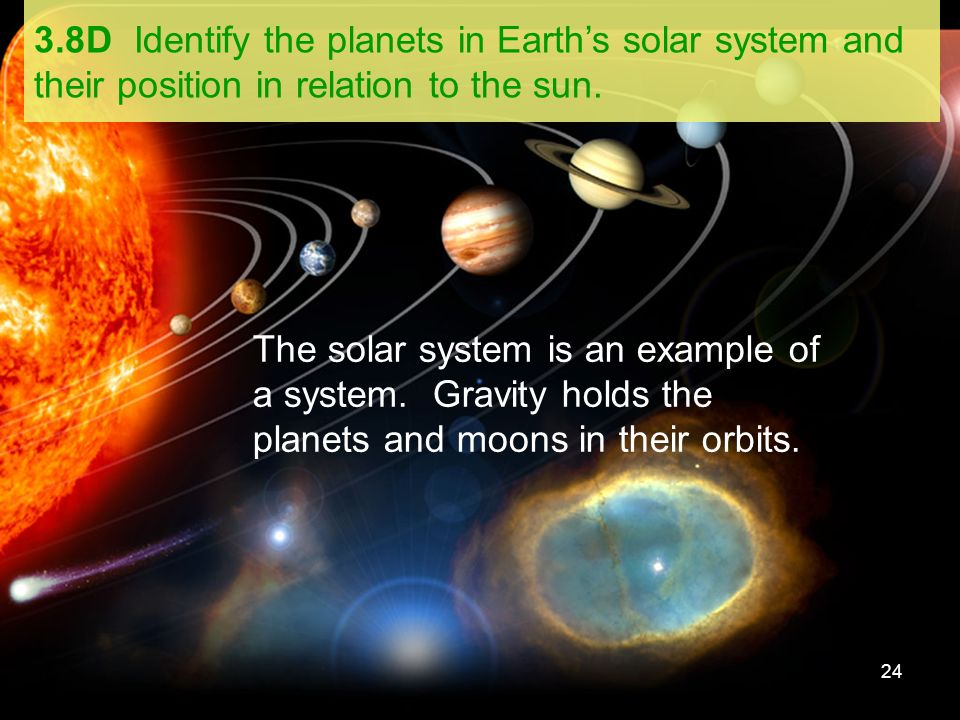 example of the solar system - photo #11