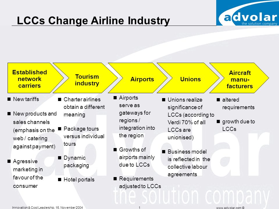 change management airline industry Prologis ag, hamburg, germany 138 likes 9 were here aviation consultancy challenges and solutions in change management within the airline industry.