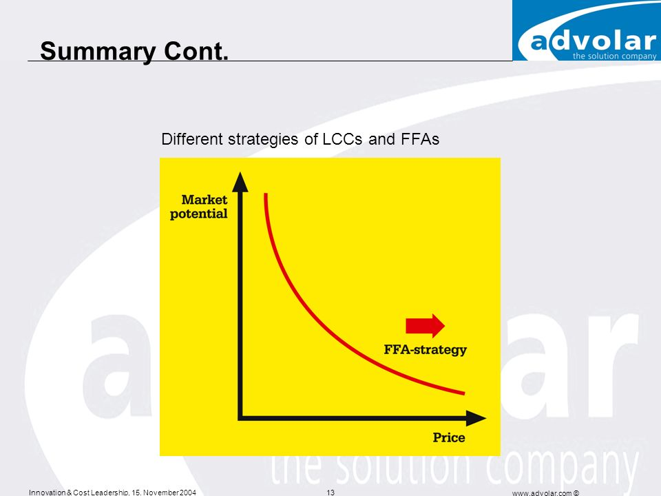 Different strategies of LCCs and FFAs