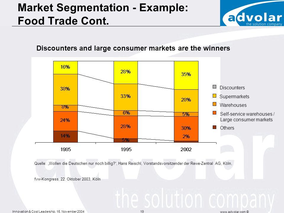 Market Segmentation - Example: Food Trade Cont.