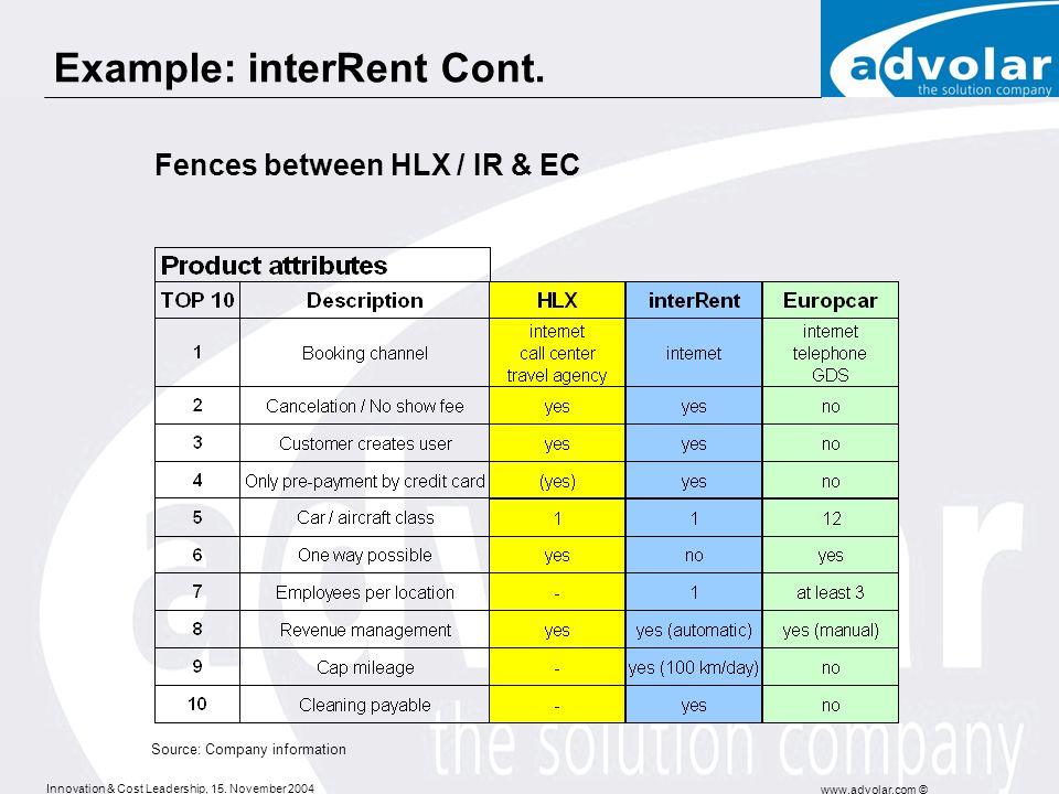 Example: interRent Cont.