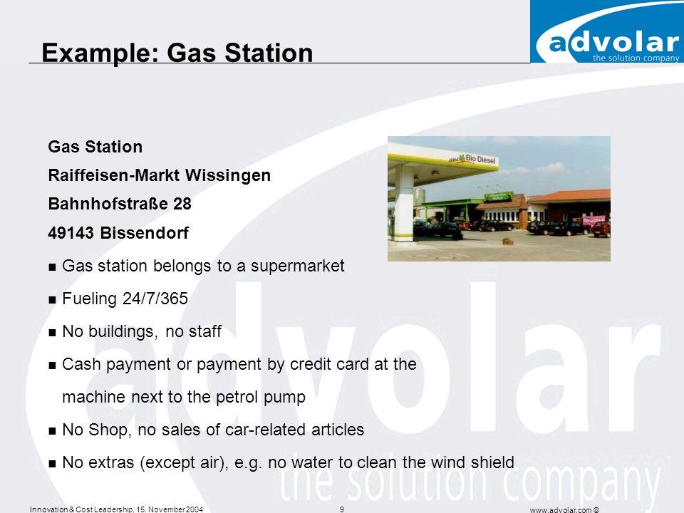 Example: Gas Station Gas Station Raiffeisen-Markt Wissingen