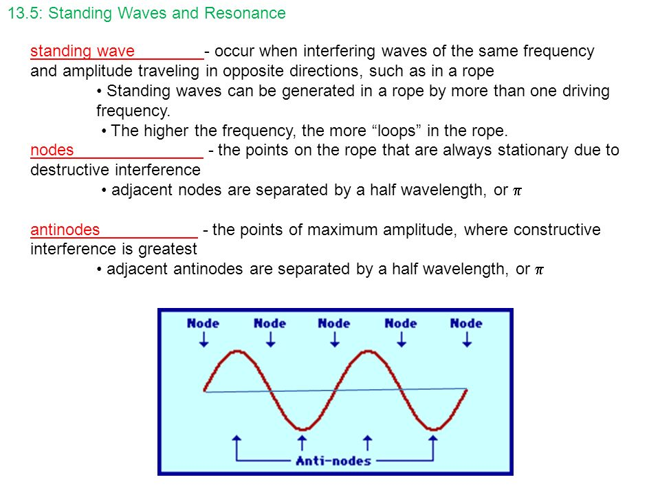 Vibrations and waves ap french solutions