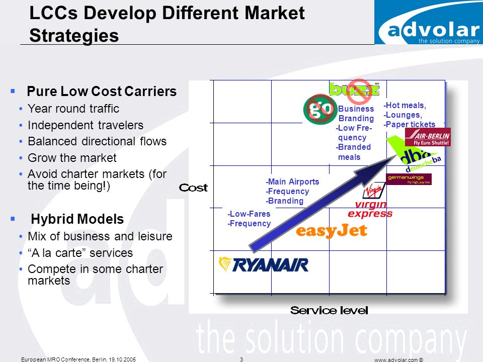 LCCs Develop Different Market Strategies