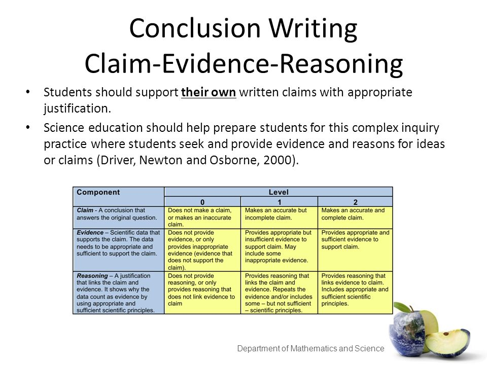 supporting teaching and learning in schools evidence sheet essay Video: supporting your writing with examples and evidence watch this lesson to learn how to make strong arguments and write better papers by using evidence effectively it's not just about piling .