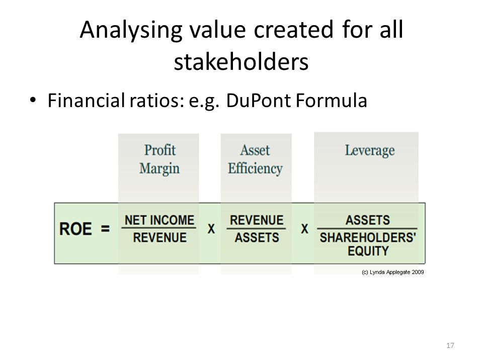 how to create value for the competitor stakeholders