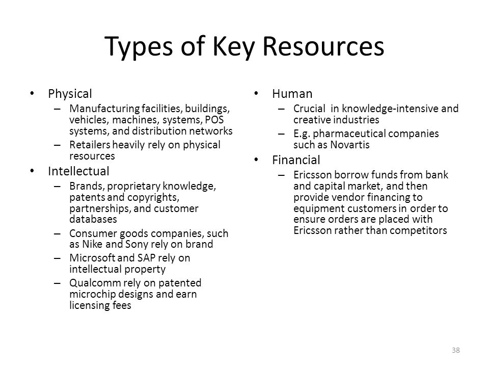 key resources and key activities Type of key resources according to the nature of business models, key resources can be one or more of the following categories: physical: some business models, those are categorized as unbundled business models, such as infrastructure managements, heavily focused on their infrastructures and hardware assets, that are physical resources.