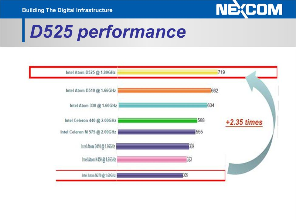 2011,Q1 Embedded Roadmap & CCC Service March 01, ppt video online ...