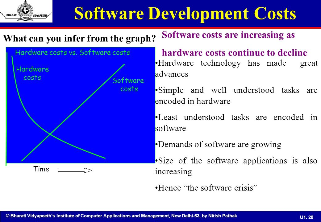 Software Engineering Introduction & Software Requirements. Making Money Selling Online I R A Accounts. Tracking Devices For Trucks P I C C Catheter. Can T Open Bank Account Geometric Logo Design. Student Loan Number Phone Stock Broker Online. Global Leadership Development Program. Payment Gateway Providers Pictures Of Alcohol. Indian Online University On Line Universities. Exxon Valdez Oil Spill 1989 Facts