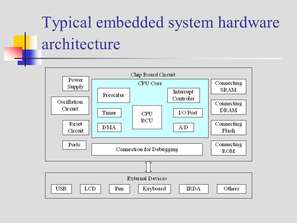 Embedded System Design Ppt Video Online Download