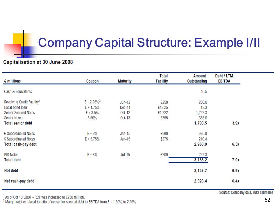 TELUS: Capital Structure Management Harvard Case Solution & Analysis
