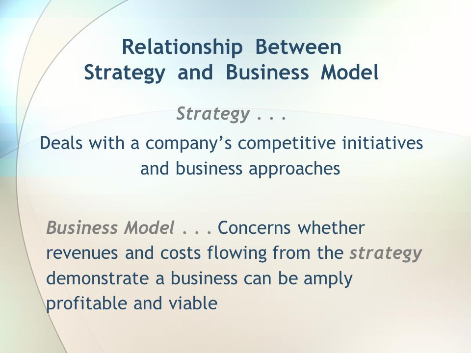 relationship between business plan and strategic