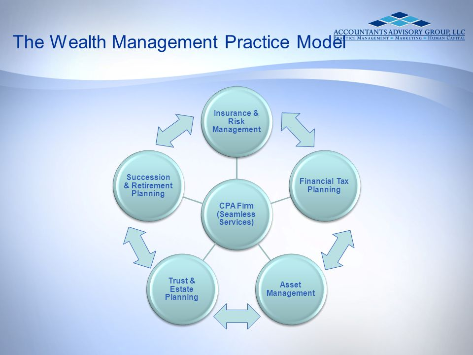 management accounting practice in nepal Best practices on solid waste management of nepalese cities practical action nepal p o box 15135, pandol marga,lazimpat kathmandu, nepal telephone: +00 977 1 444 6015, +00 977 1 209 4063.