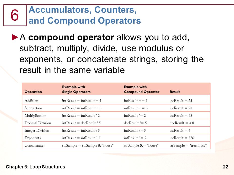 Accumulators, Counters, and Compound Operators