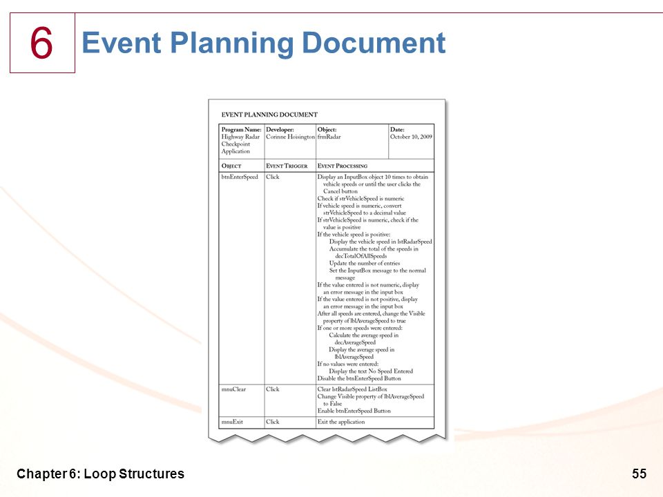 Event Planning Document