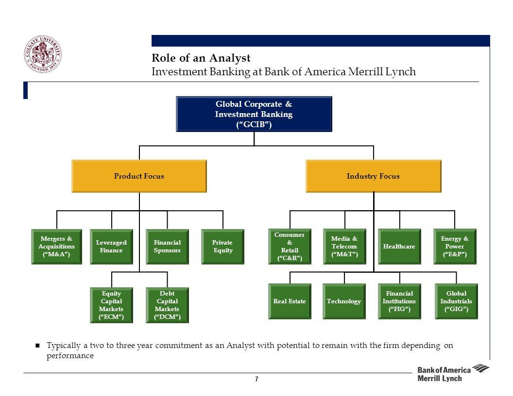 an analysis of banking