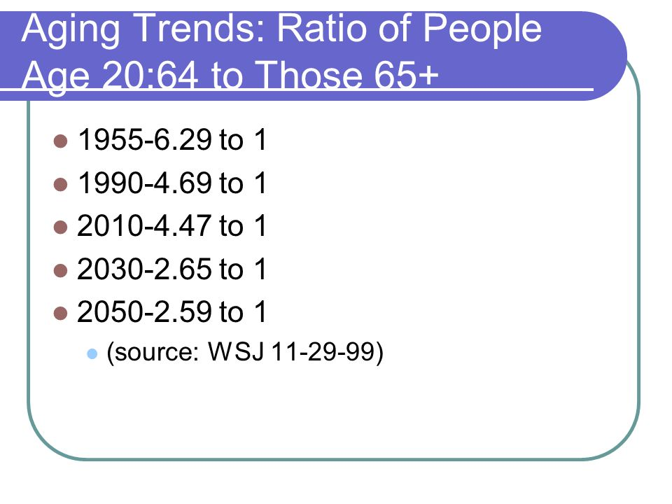 Aging Trends: Ratio of People Age 20:64 to Those 65+