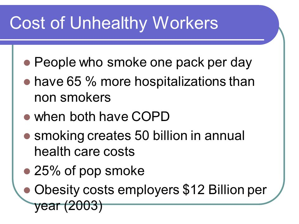 Cost of Unhealthy Workers