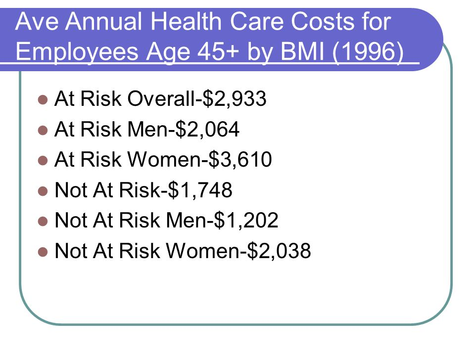 Ave Annual Health Care Costs for Employees Age 45+ by BMI (1996)