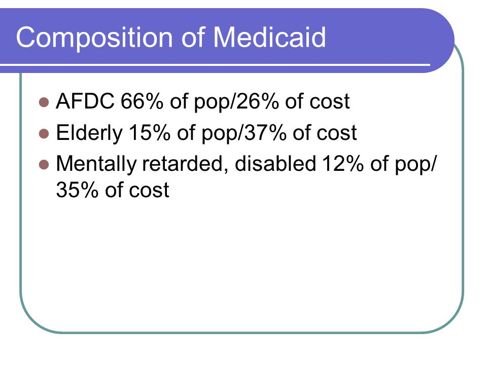 Composition of Medicaid