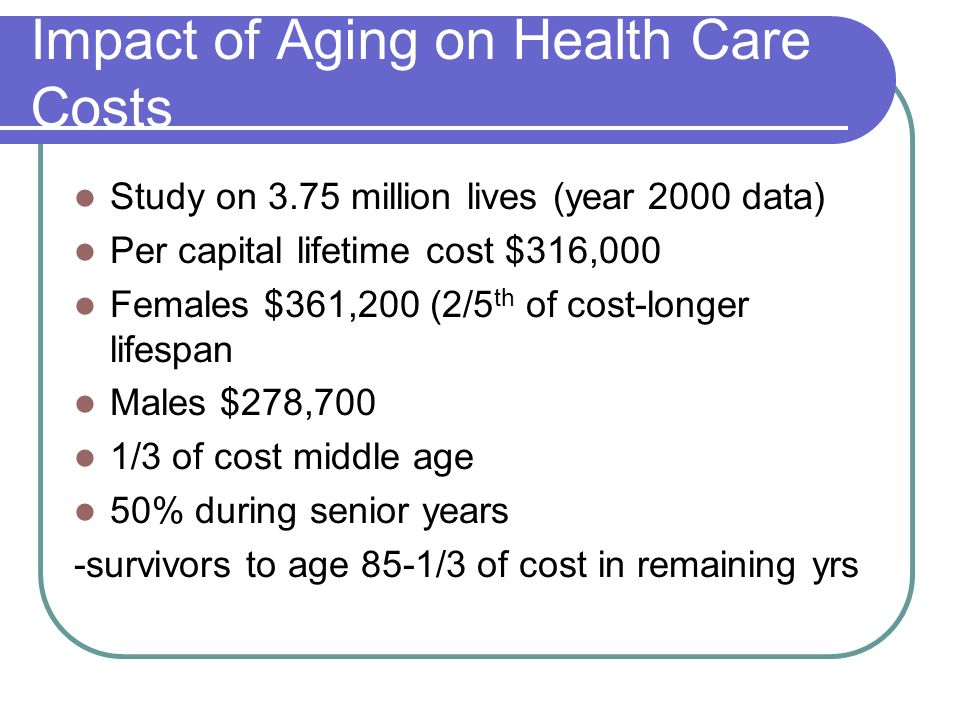 Impact of Aging on Health Care Costs
