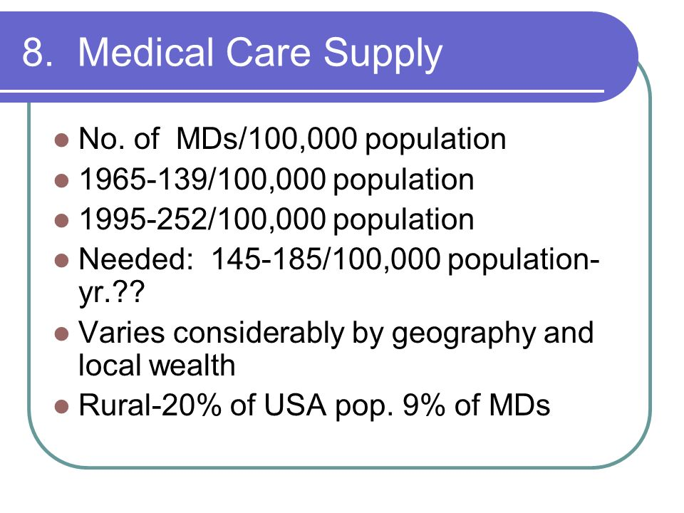 8. Medical Care Supply No. of MDs/100,000 population