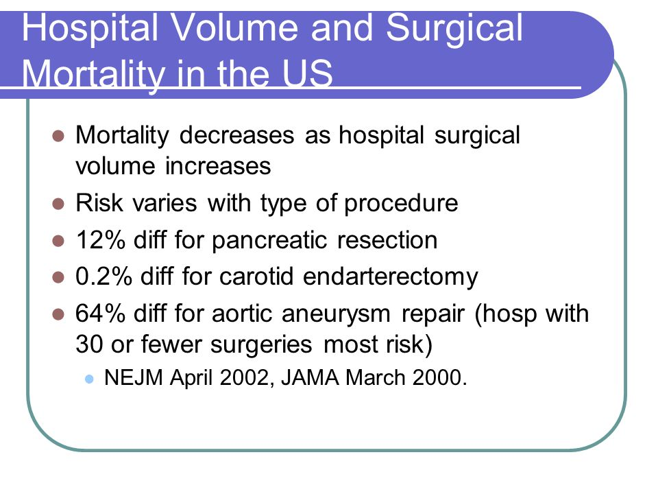 Hospital Volume and Surgical Mortality in the US