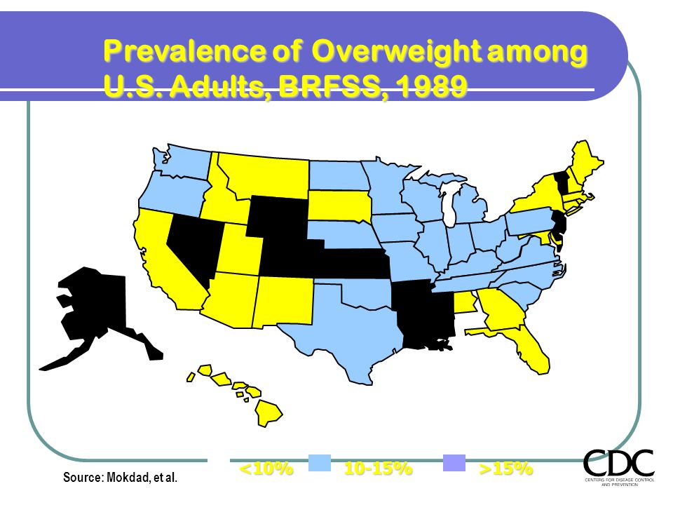 Prevalence of Overweight among U.S. Adults, BRFSS, 1989