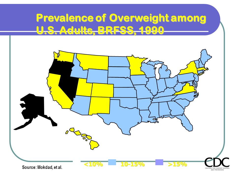 Prevalence of Overweight among U.S. Adults, BRFSS, 1990