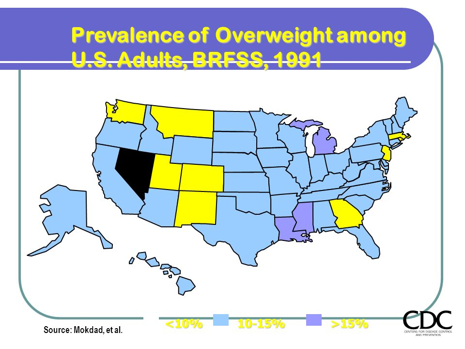 Prevalence of Overweight among U.S. Adults, BRFSS, 1991
