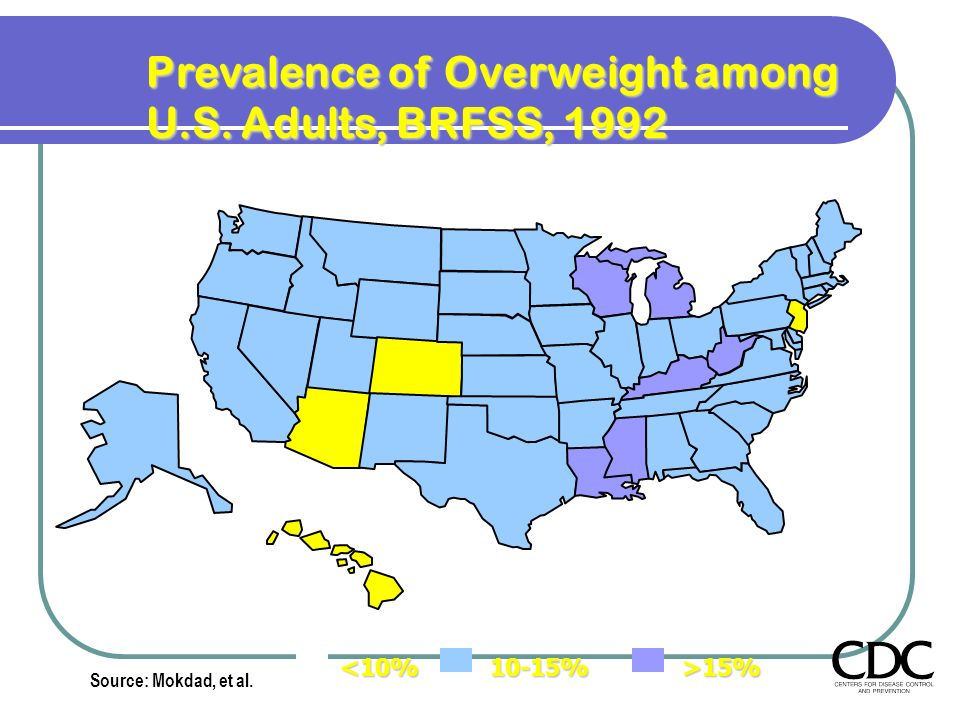 Prevalence of Overweight among U.S. Adults, BRFSS, 1992
