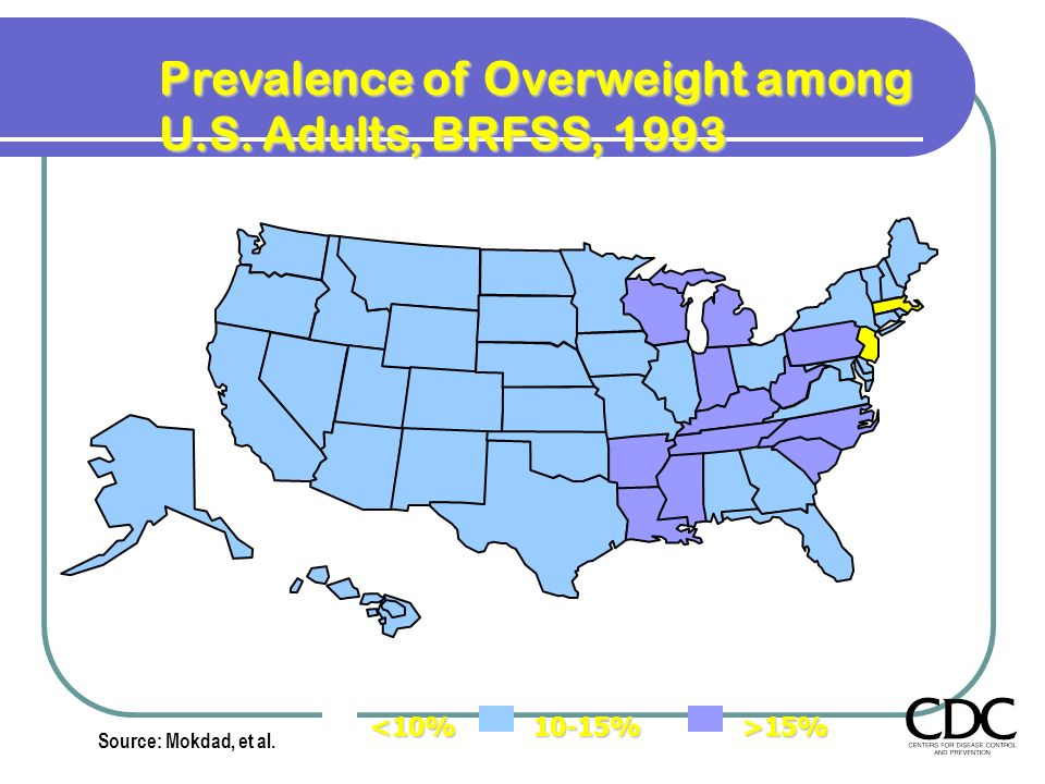 Prevalence of Overweight among U.S. Adults, BRFSS, 1993