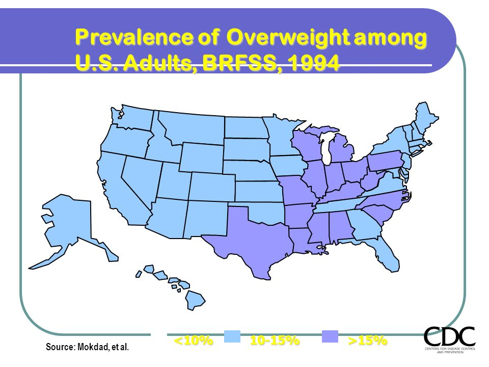 Prevalence of Overweight among U.S. Adults, BRFSS, 1994