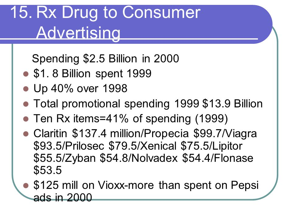 Rx Drug to Consumer Advertising