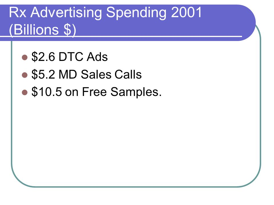 Rx Advertising Spending 2001 (Billions $)