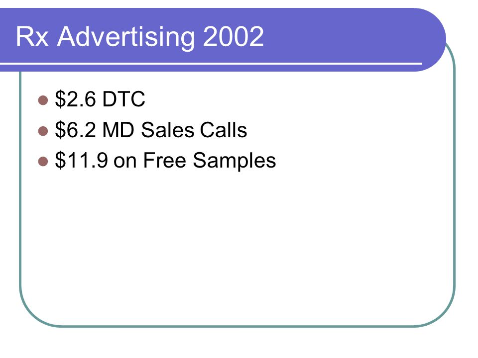 Rx Advertising 2002 $2.6 DTC $6.2 MD Sales Calls $11.9 on Free Samples