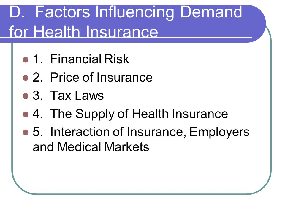 D. Factors Influencing Demand for Health Insurance