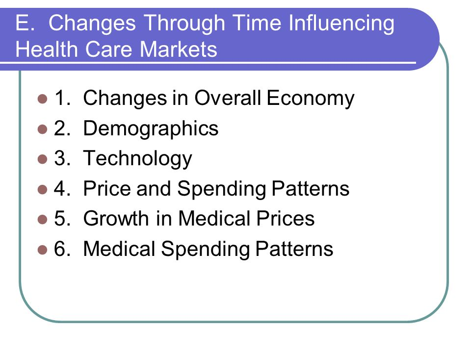 E. Changes Through Time Influencing Health Care Markets
