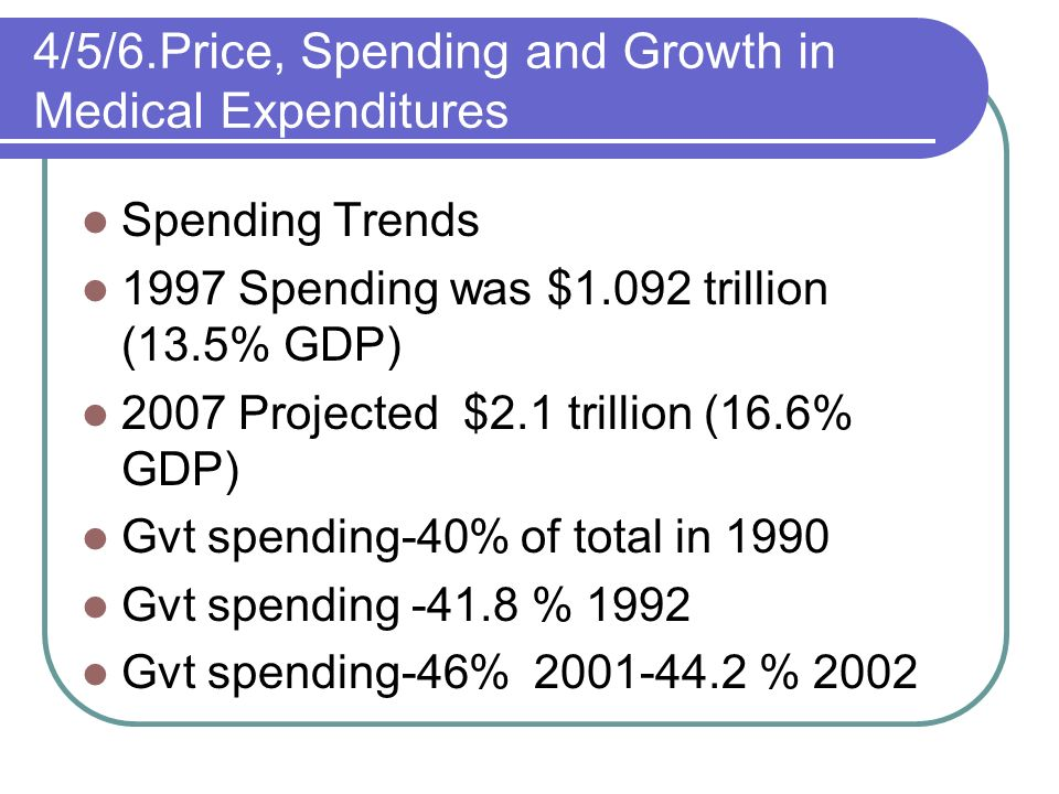 4/5/6.Price, Spending and Growth in Medical Expenditures