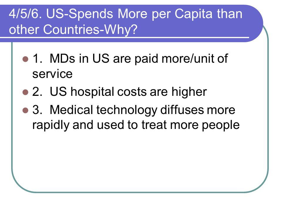 4/5/6. US-Spends More per Capita than other Countries-Why