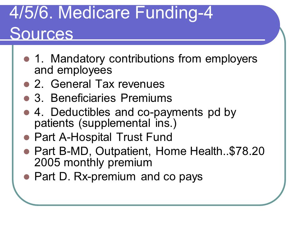4/5/6. Medicare Funding-4 Sources