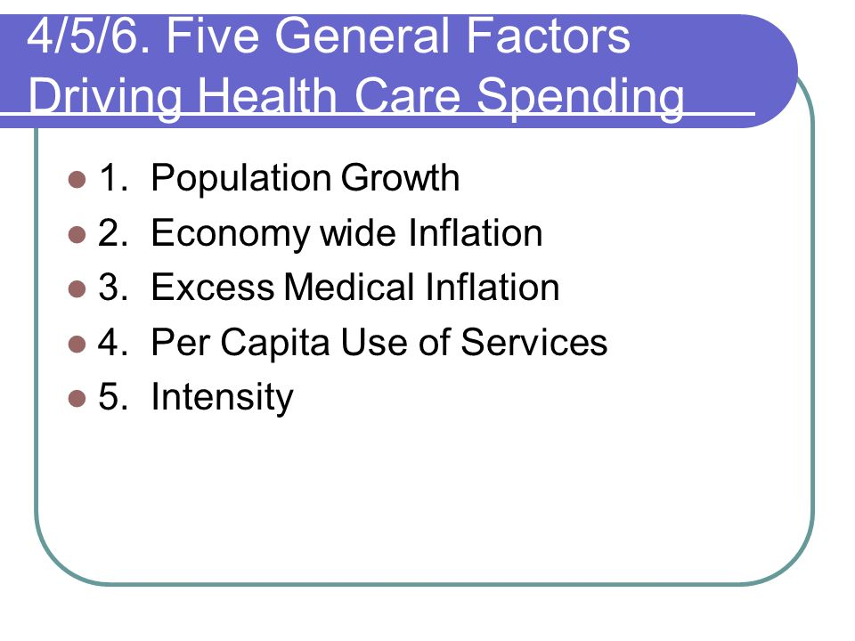 4/5/6. Five General Factors Driving Health Care Spending