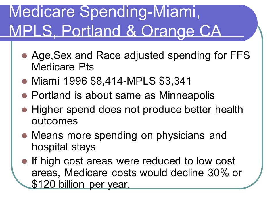 Medicare Spending-Miami, MPLS, Portland & Orange CA