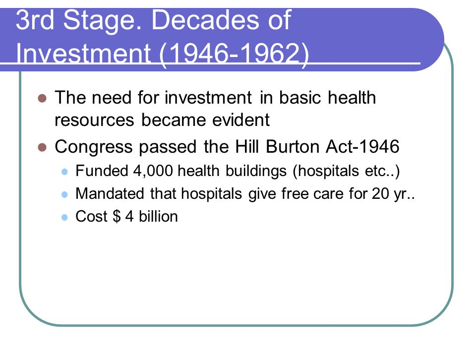 3rd Stage. Decades of Investment (1946-1962)