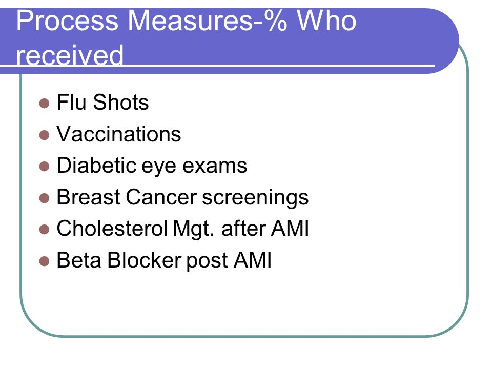 Process Measures-% Who received