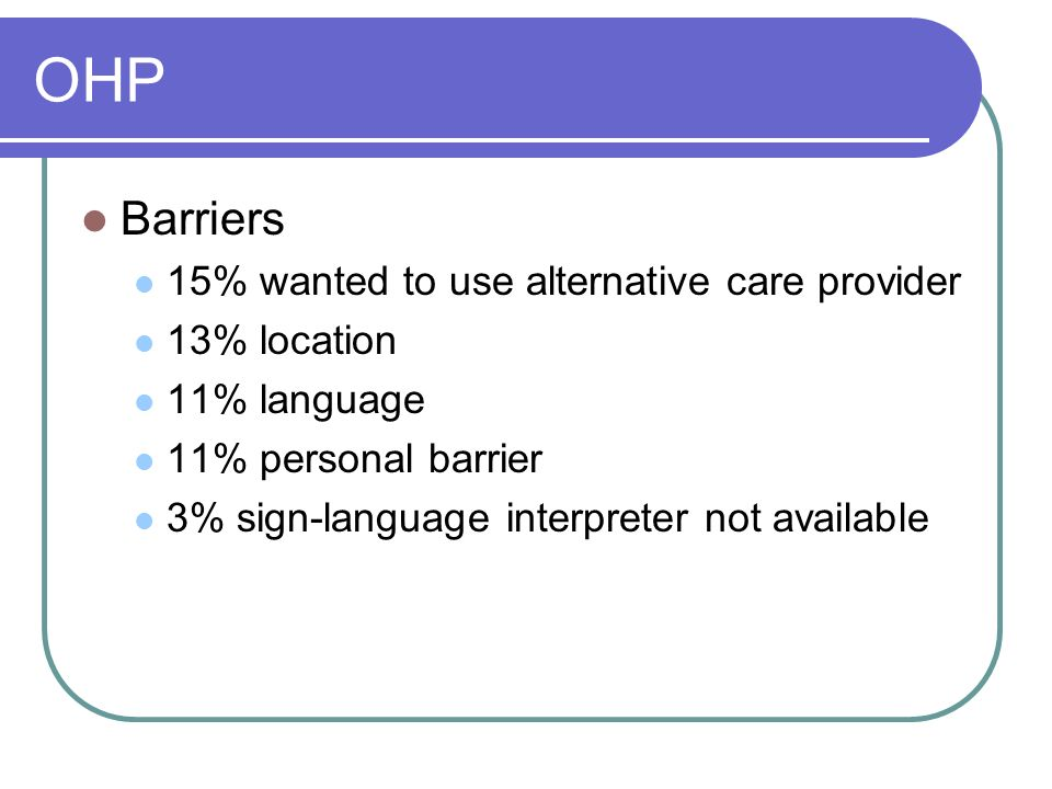OHP Barriers 15% wanted to use alternative care provider 13% location