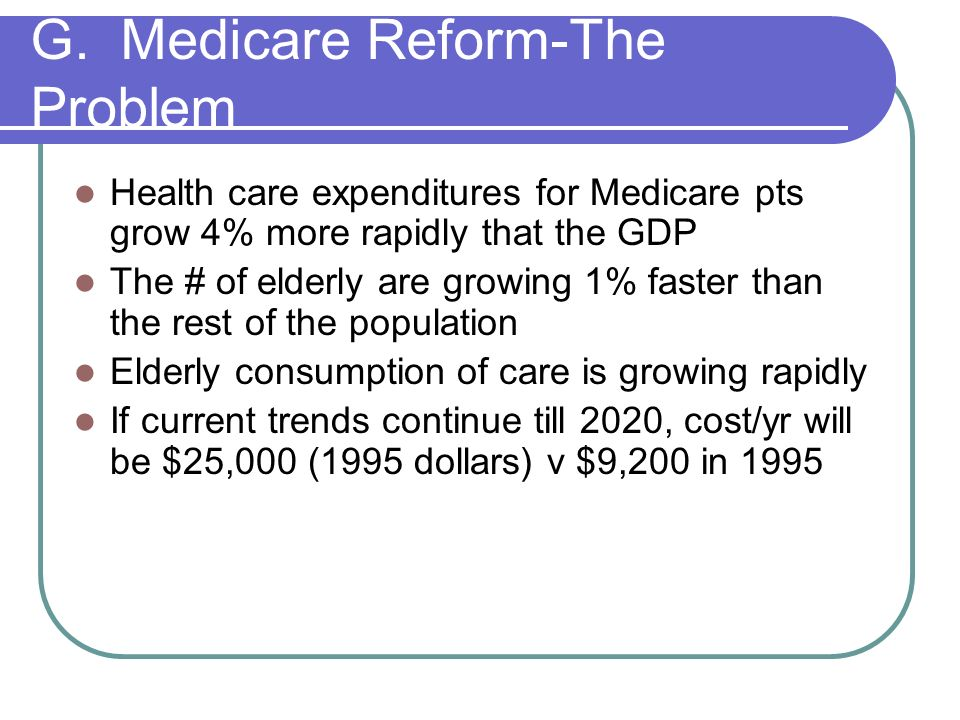 G. Medicare Reform-The Problem